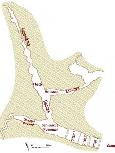 Схема пещеры Ласко