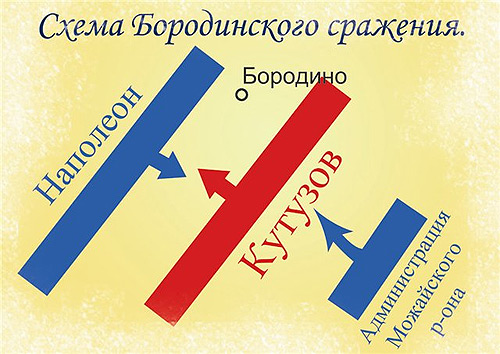 Плакат Борисов